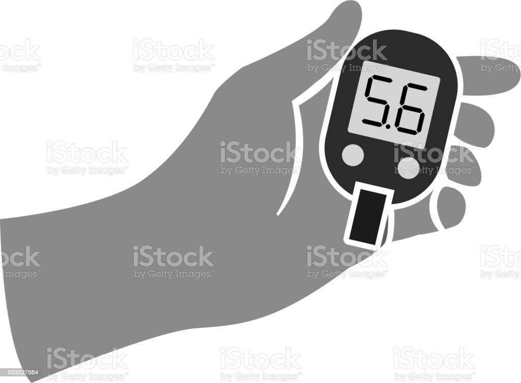 Diabetes Glucometer Icons vector art illustration