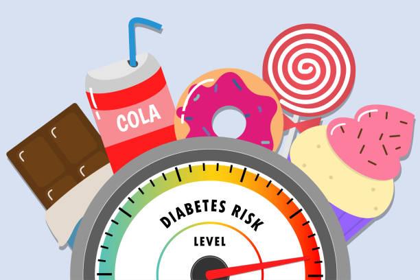 ilustrações de stock, clip art, desenhos animados e ícones de diabetes high risk food scale flat vector. - açúcar