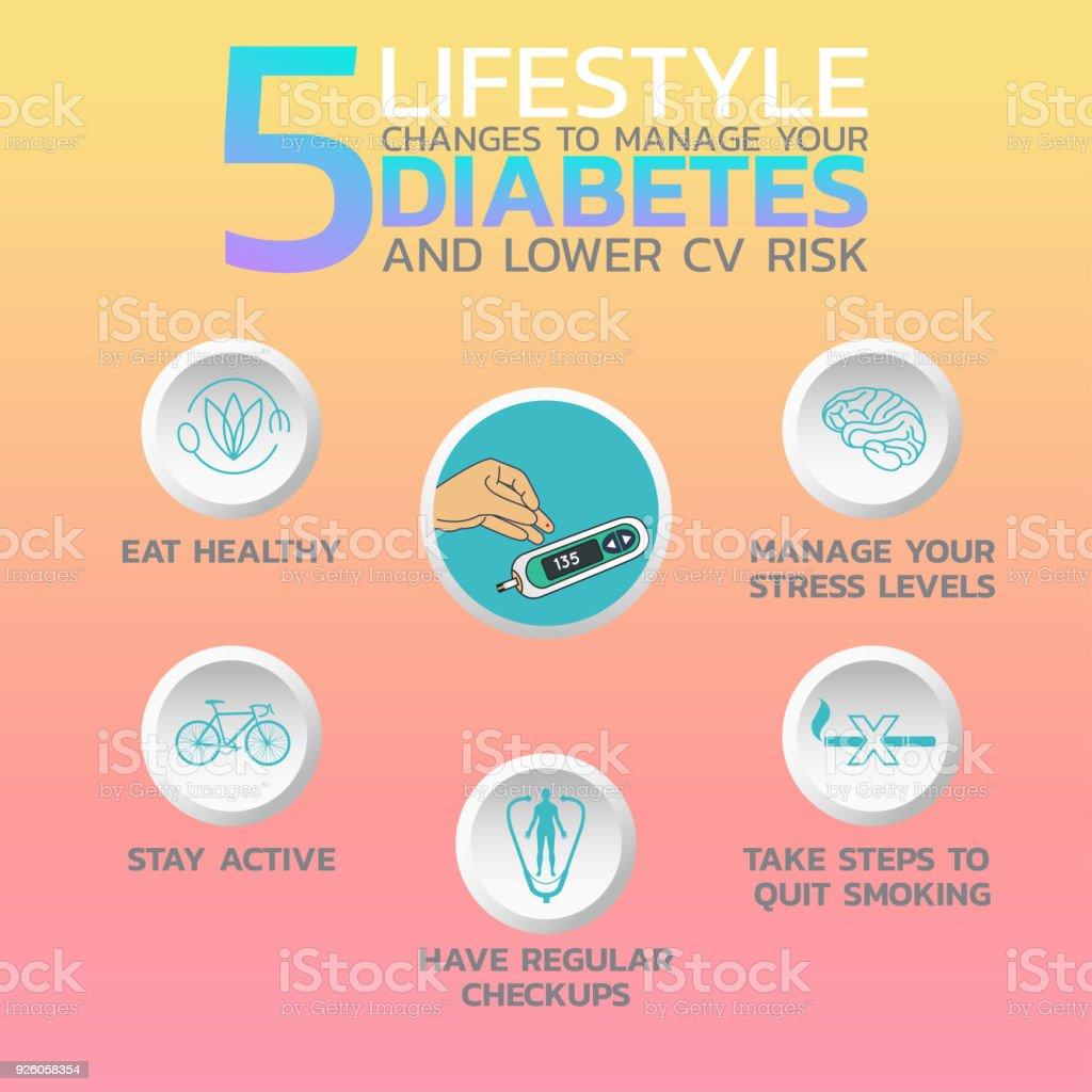 Diabetes icon design, infographic health, medical infographic. Vector illustration vector art illustration