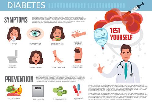 diabetes education stock illustrations