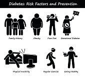 Diabetes Mellitus Diabetic High Blood Sugar Risk Factors and Prevention