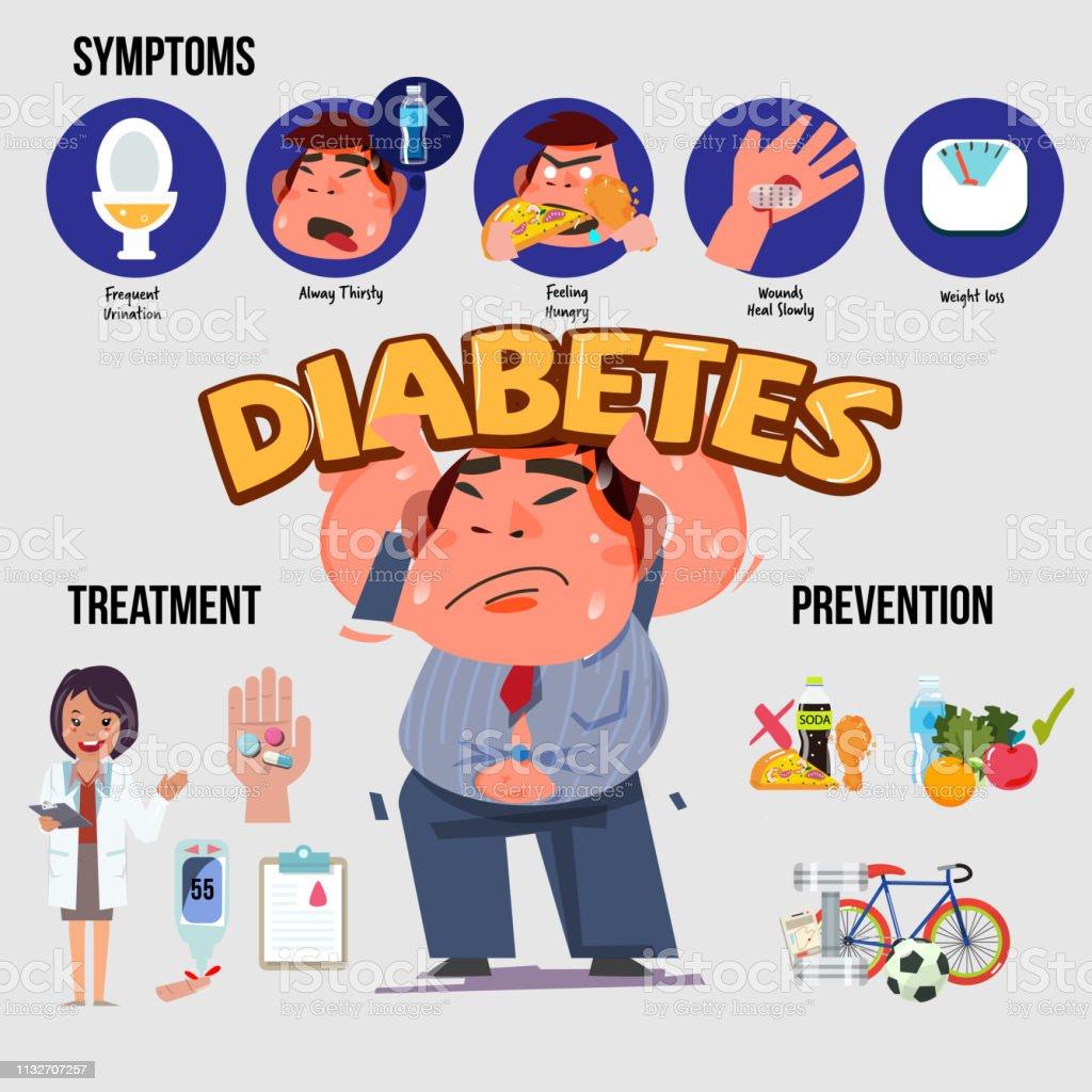Diabetes tratamiento y prevencion