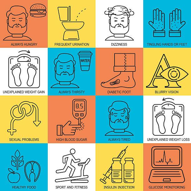 Diabetes symptoms and control vector line style icons se – Vektorgrafik