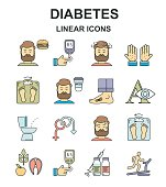 Diabetes symptoms and control vector line style icons set