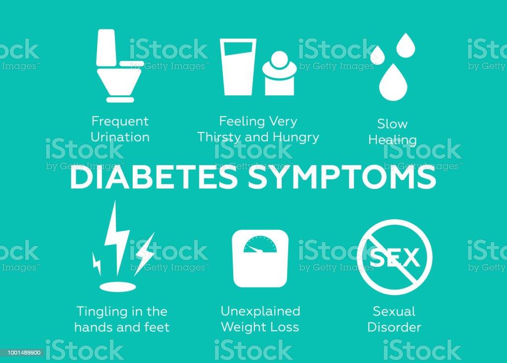 Sparganosis síntomas de diabetes