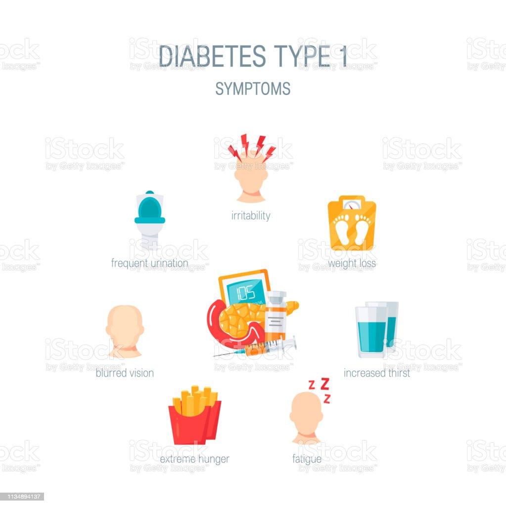 Diabetes-Kurs - Starke Beschwerden im Bauch: Wenn Nerven von Magen und Darm krank sind