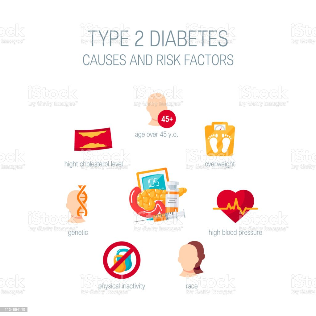 diabetes mellitus tipo lp 2