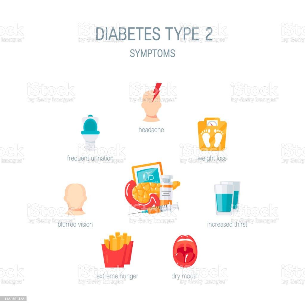 síntomas de síntomas de diabetes tipo 2