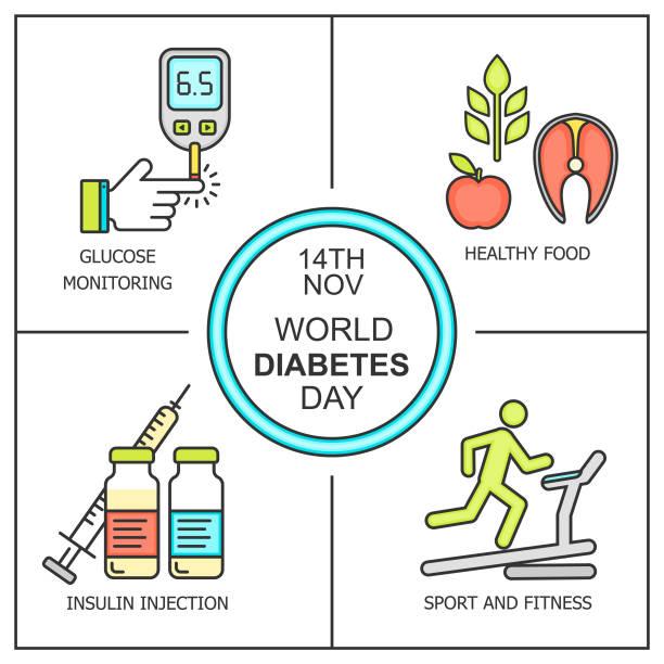 Diabetes-Vektor linear Hintergrund. Diabetes-Therapie-Linie-Stil-Ikonen stellen. Blut-Glucose-Test. Welt-Diabetes-Tag mit blauen Kreis. – Vektorgrafik
