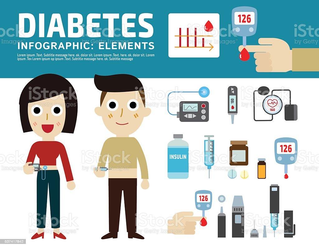 Diabetic disease infographic elements. Diabetes equipment icons set. vector art illustration