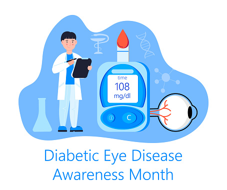 Diabetic Eye Disease Awareness Month concept vector for medical blog, website. Event is celebrated in November. Doctor and glucose meter