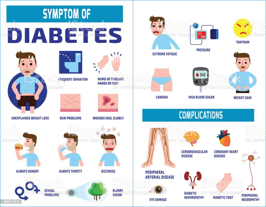 best diabetes illustrations  royalty