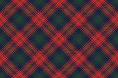istock Diagonal fabric texture plaid seamless pattern 827791666