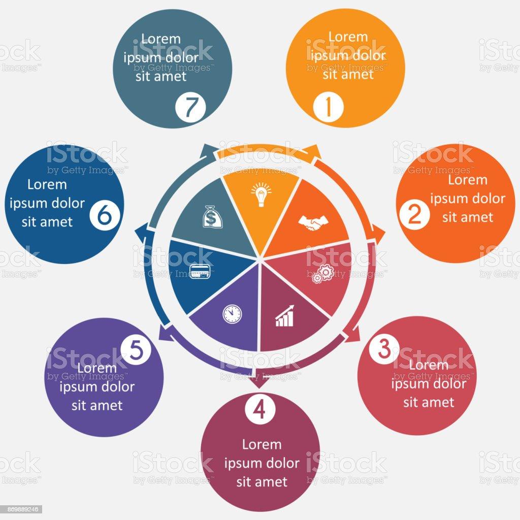 Ilustrao de diagrama 7 processos cclicos passo a passo crculos diagrama 7 processos cclicos passo a passo crculos coloridos em um crculo grfico ccuart Image collections