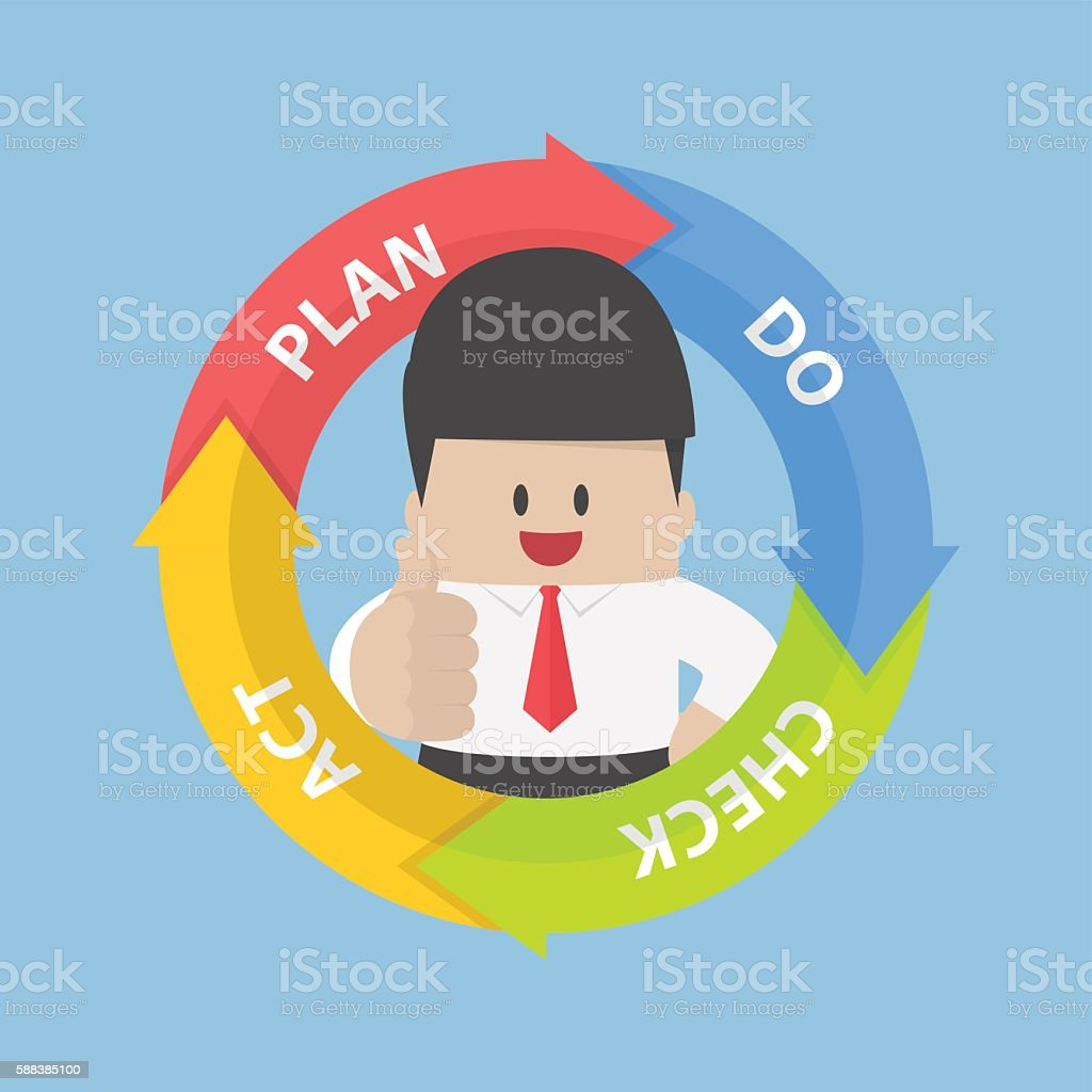 PDCA (Plan Do Check Act) diagram and businessman thumbs up vector art illustration