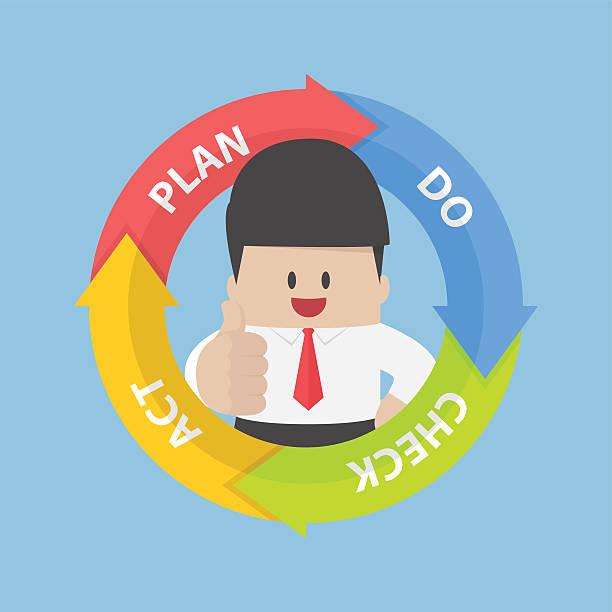 stockillustraties, clipart, cartoons en iconen met pdca (plan do check act) diagram and businessman thumbs up - acteur