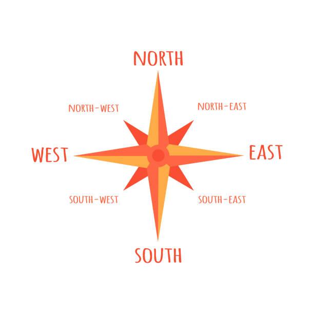 stockillustraties, clipart, cartoons en iconen met het kompas van het diagram nam toe. voor navigatie, oriëntatie. - zuidoost