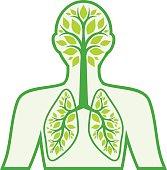 symbol of healthy lifestyle