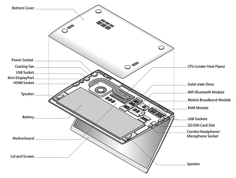diagram laptop components stock illustration - download image now - istock