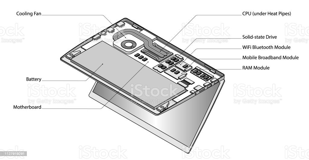 Diagram Laptop Components Stock Illustration - Download