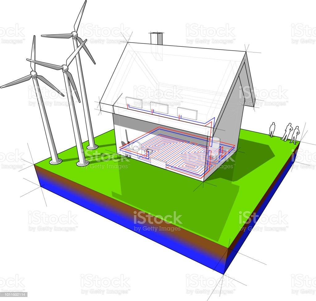 Diagramm Eines Einfamilienhauses Mit Fussbodenheizung Und Heizkorper