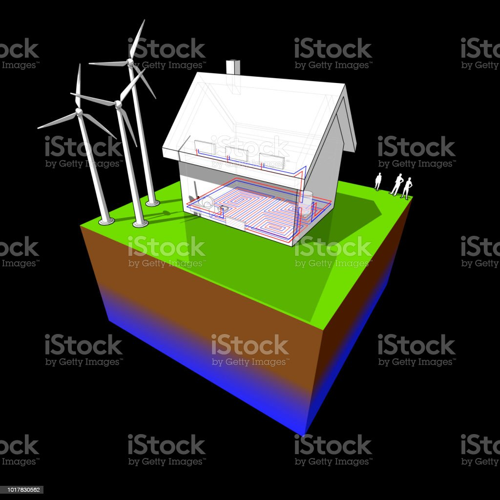 Diagram Of A Detached House With Floor Heating And Radiators Wind Turbines Windturbines Royalty Free