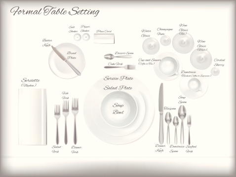 Diagram Of A Formal Table Setting - Vector