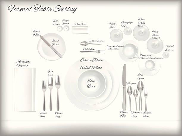 stockillustraties, clipart, cartoons en iconen met diagram of a formal table setting - vector - gedekte tafel