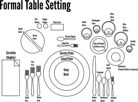 Diagram Of A Formal Table Setting Vector Stock