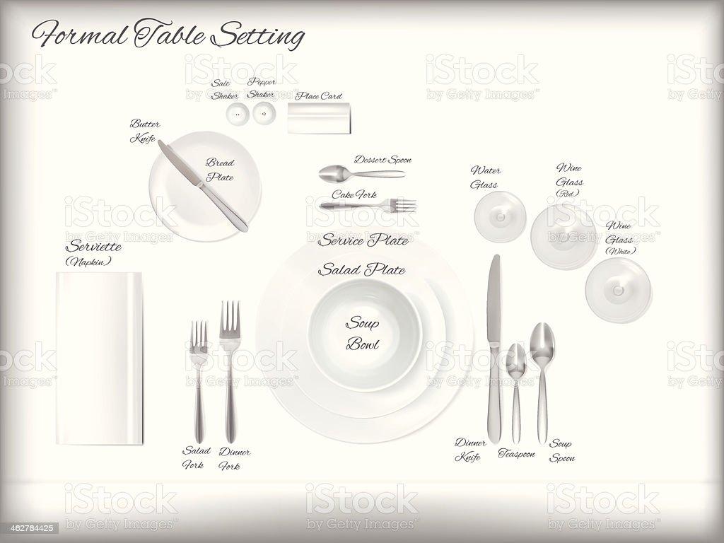 Diagram Of A Informal Table Setting   Vector Royalty Free Stock Vector Art