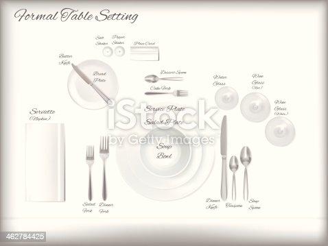 Diagram Of A Informal Table Setting Vector Stock Vector Art & More ...