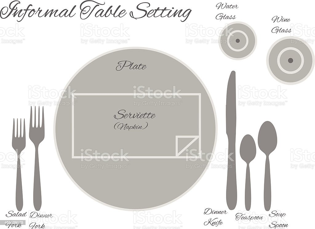 Diagram Of A Informal Table Setting   Vector Royalty Free Diagram Of A Informal  Table