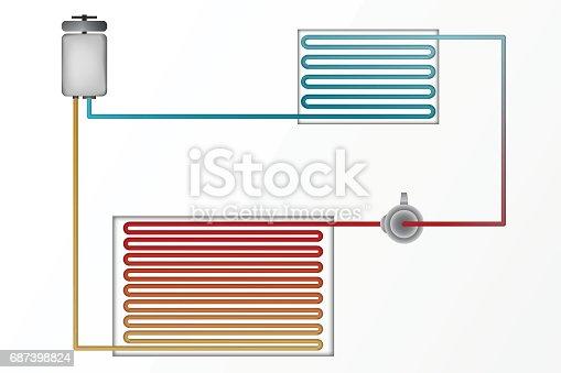 Schematische Darstellung Einer Klimaanlage Die Technologie Von ...