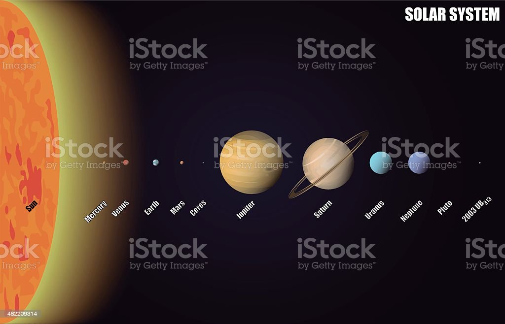 Diagram Of Solar System