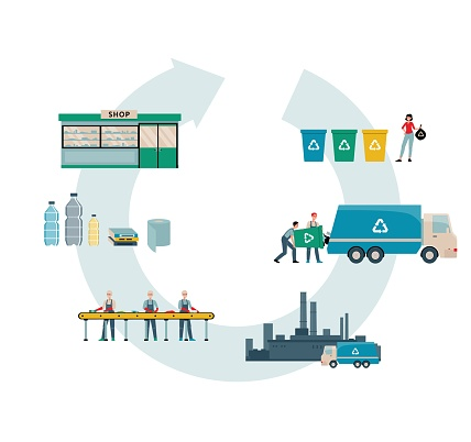 Diagram of the process of waste processing - vector flat illustration