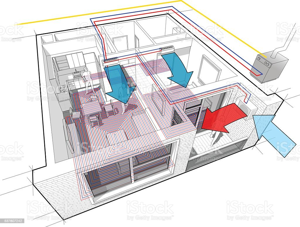 diagram with underfloor heating and gas boiler and air conditioning vector art illustration