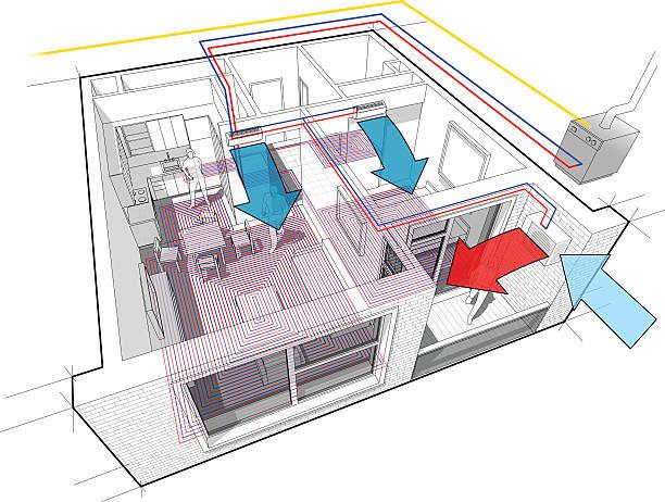 diagramm mit fußbodenheizung und gas-brennwertkessel und klimaanlage - halbwände stock-grafiken, -clipart, -cartoons und -symbole