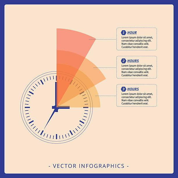 wybierz szablon tabeli - oś czasu pomoc wizualna stock illustrations