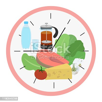 istock Dial with concept of Intermittent fasting, divided into sectors with healthy food and water and tea. Method of losing weight and accelerating metabolism. Scheme 8/16, food window. Vector illustration. 1190545258