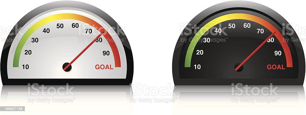dials goal colour vector art illustration