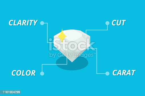 istock diamond 4c color cut clarity carat single isolated 1161904299
