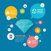 Diamond and Finance infographic template