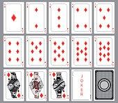 Diamonds Playing cards suit