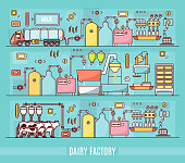 Diary factory vector illustration in linear style