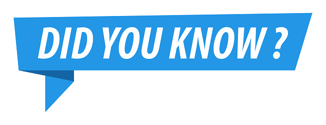 Did You Know? - Banner, Speech Bubble, Label, Ribbon Template. Vector Stock Illustration