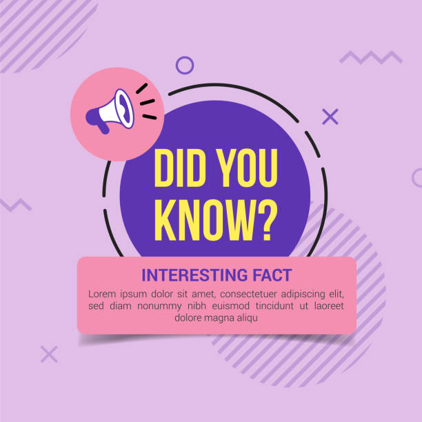 Did you know with purple circle and megaphone Creative did you know banner for education, business, marketing and advertising diad stock illustrations