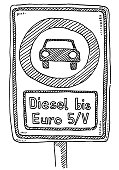 Diesel Ban On Driving German Traffic Sign Drawing