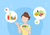 Useful diet choices. Young woman choose foods that beneficial to body, healthy food. Vecter illustration cartoon character style concept of weight control, caring for body shape effectively.