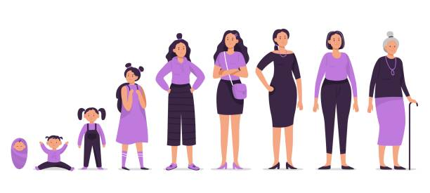 Different ages female character. Baby, child, young girl, teenager, adult woman and old senior characters vector illustration set. Human growing up stages. Lady life cycle from infancy to senility vector art illustration