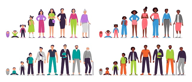 Different ages people characters. Little baby, boy and girl kids, african teenagers, adult man and woman, old seniors. People generations vector illustration set. Male and female life cycle stages